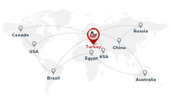 شركات الشحن في تركيا